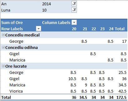 Pontaj in Excel 2