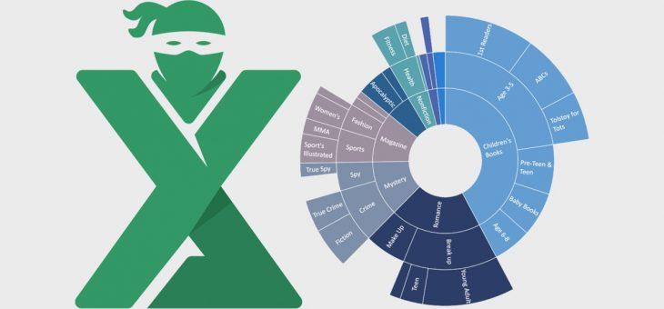 Grafic Sunburst Excel