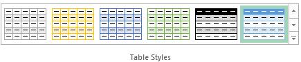 Ce sunt tabelele
