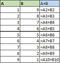 Referinte absolute si relative Excel