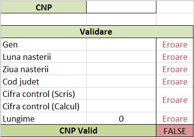 Validare CNP 1