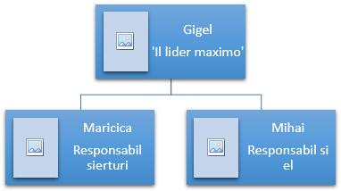 Organigrama in Excel 3
