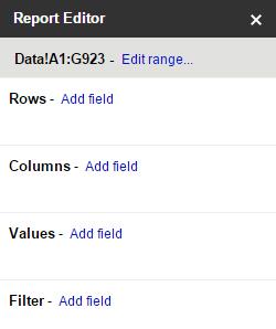 Pivot table Google Sheets 6