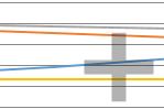 Quick tip: Adaugare serii noi intr-un grafic Excel