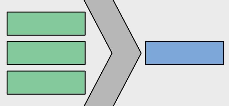 Centralizarea datelor din mai multe sheet-uri in Excel