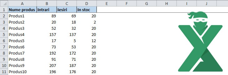 Gestiune stocuri in excel – care functioneaza :)