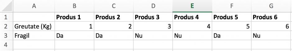Functia HLOOKUP Excel 1